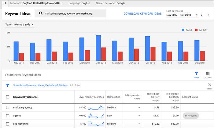 belajar google ads bersama pakde marwan 3